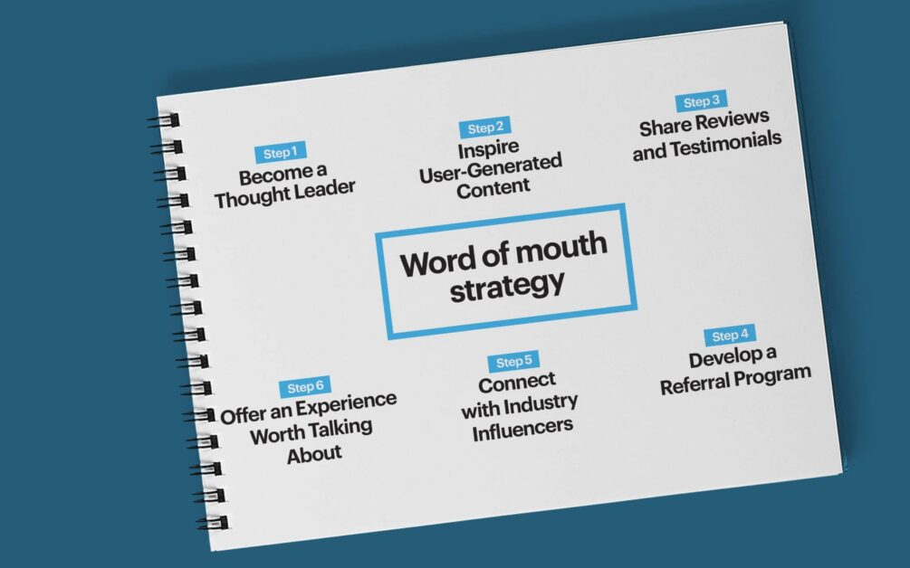 What Exactly is a Word-of-Mouth Marketing Program?